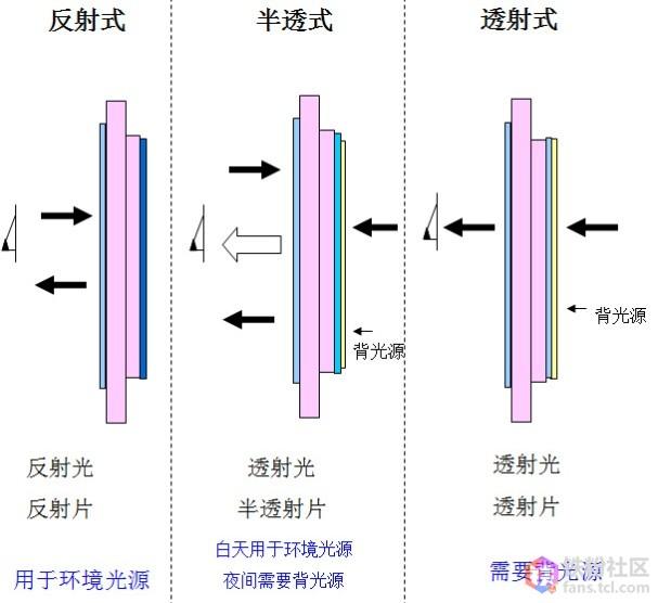 电路 电路图 电子 户型 户型图 平面图 设计 素材 原理图 607_556